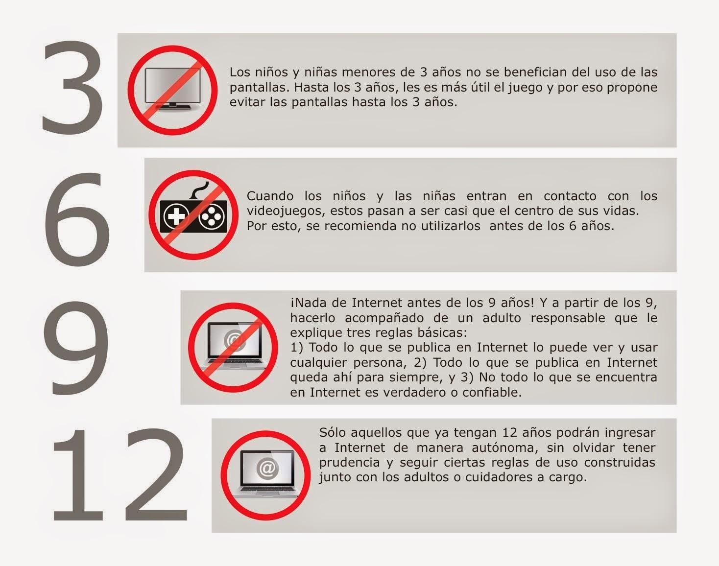 Regla 3 6 9 12 Mam Digital ~ Juegos Para  Ninos De Tres Años En Casa